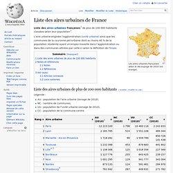 Liste des aires urbaines de France