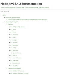 URL Node.js v6.2.0 Manual & Documentation