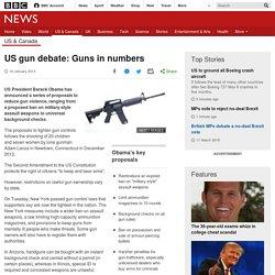 US gun debate: Guns in numbers