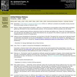 US History Timeline: 1800 - 1900