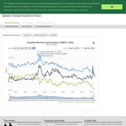 US - Market Risk Premia