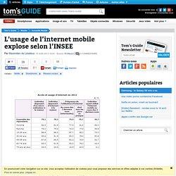 L'usage de l'internet mobile explose selon l'INSEE