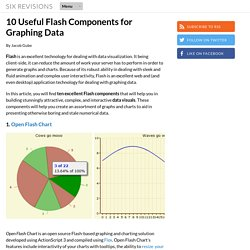 10 Useful Flash Components for Graphing Data