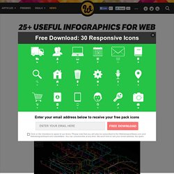 25+ Useful Infographics for Web Designers