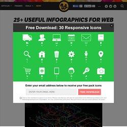 25+ Useful Infographics for Web Designers