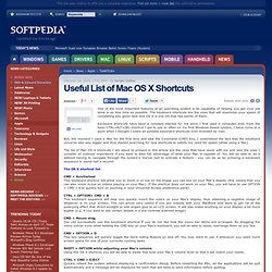 Useful List of Mac OS X Shortcuts