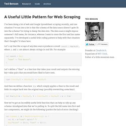 A Useful Little Pattern for Web Scraping
