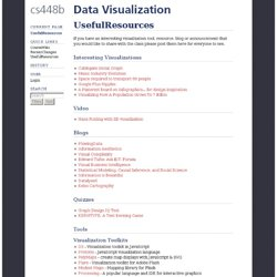UsefulResources - CS448B Data Visualization
