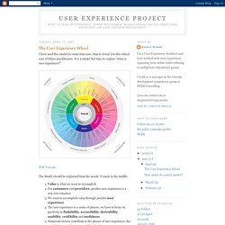 The User Experience Wheel