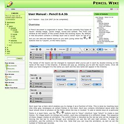 en:users:manual:0.4.3b:index [Pencil Wiki ]