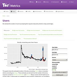 Users – Tor Metrics