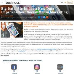 How big data can help to improves social media strategies