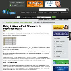 Using ANOVA to Find Differences in Population Means