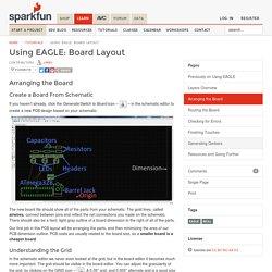 Using EAGLE: Board Layout