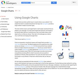 Introduction to Using Visualizations - Google Chart Tools / Interactive Charts (aka Visualization API) - Google Code