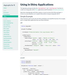 Using in Shiny Applications