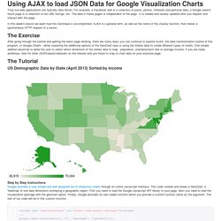 Using JSON Data with Google Charts