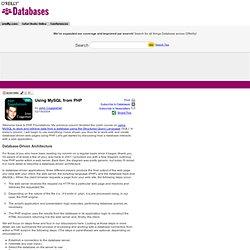 Using MySQL from PHP