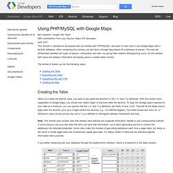 Using PHP/MySQL with Google Maps - API de Google Maps