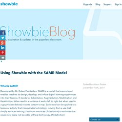 Using Showbie with the SAMR Model