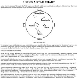 Using a Star Chart