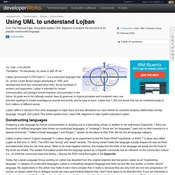 Using UML to understand Lojban