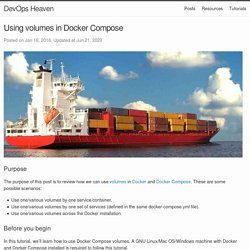 Using volumes in Docker Compose