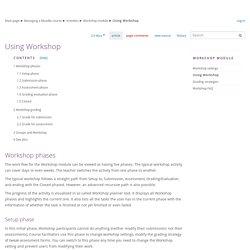 Using Workshop