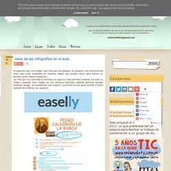 Usos de las infografías en el aula