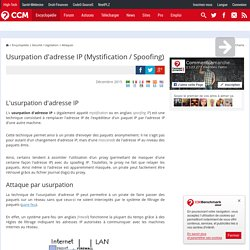 Usurpation d'adresse IP (Mystification / Spoofing)
