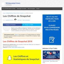 ▶ Les Chiffres de Snapchat 2016 : Utilisateurs, Bénéfices, CA...