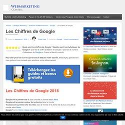 ▶ Les Chiffres de Google 2017 : Utilisateurs, Bénéfices, CA...