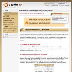utilisateurs:aldian:comparatif_lubuntu_xubuntu