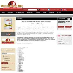 Sites préférés des internautes en 2010