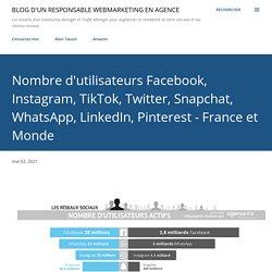 Combien d'utilisateurs des réseaux sociaux en France de Facebook, Twitter, Instagram, LinkedIn, Snapchat, YouTube, Google+, Pinterest, WhatsApp, Viadeo [Infographie]