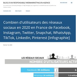 Combien d'utilisateurs des réseaux sociaux en France de Facebook, Twitter, Instagram, LinkedIn, Snapchat, YouTube, Google+, Pinterest, WhatsApp, Viadeo...