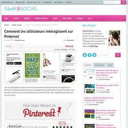 Social Comment les utilisateurs interagissent sur Pinterest