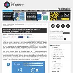 Combien d'utilisateurs sur Facebook, Twitter, YouTube, Instagram et les autres ? - Blog du Modérateur