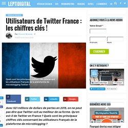 Utilisateurs de Twitter France : les chiffres clés !