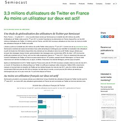 3,3 millions d'utilisateurs de Twitter en France — Au moins un utilisateur sur deux est actif