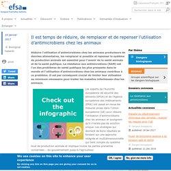EFSA 24/01/17 Il est temps de réduire, de remplacer et de repenser l'utilisation d'antimicrobiens chez les animaux