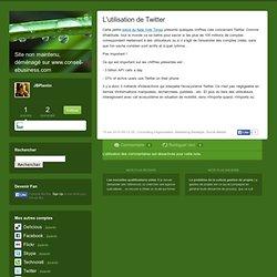 L'utilisation de Twitter - JBlog Pro, by JB Plantin