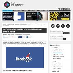Facebook : les chiffres d'utilisation en France et dans le monde