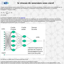 utilisation d'excel pour un réseau de neurones