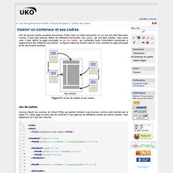 HTML - Utiliser des cadres : Insérer un conteneur et ses cadres
