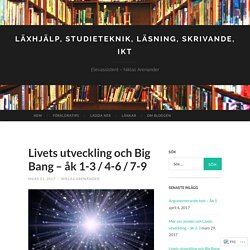 LÄXHJÄLP, STUDIETEKNIK, LÄSNING, SKRIVANDE, IKT