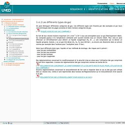UVED - Cours
