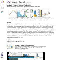 UW Interactive Data Lab