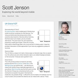 UX Grid of IOT