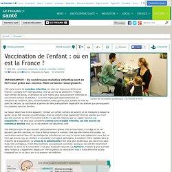 Vaccination de l'enfant: où en est la France